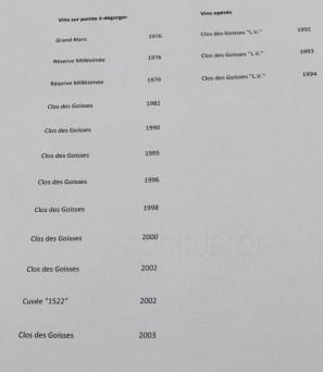 Liste des vins dégustés : Verticale de Clos des Goisses 2002-1976