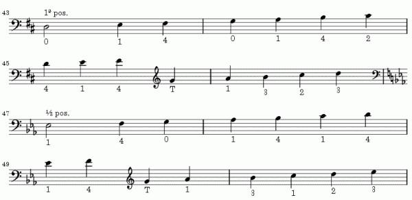 Escalas mayores en contrabajo - dos octavas