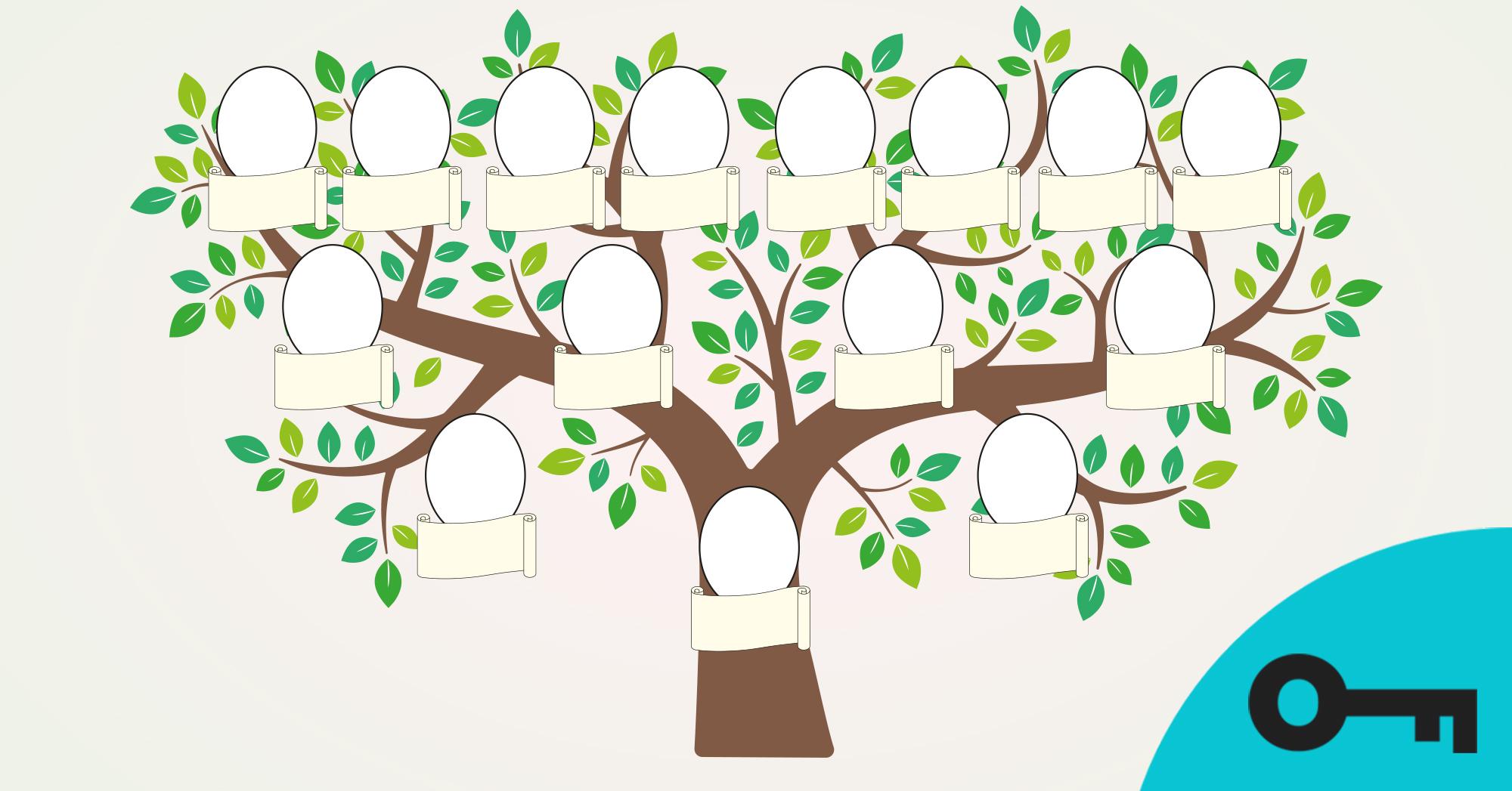 Arbre Genealogique Famille