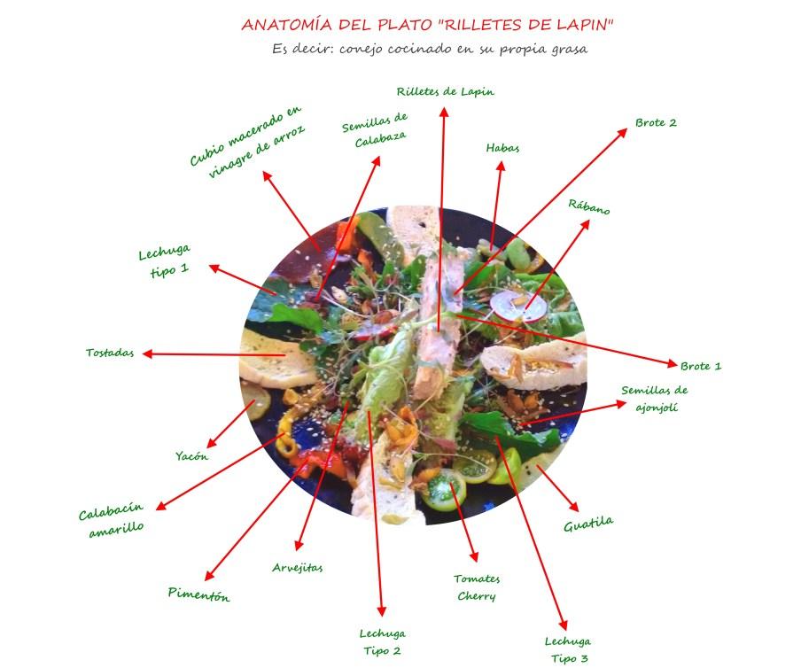 Restaurante Sant Just Bogota - Rilletes de Lapin