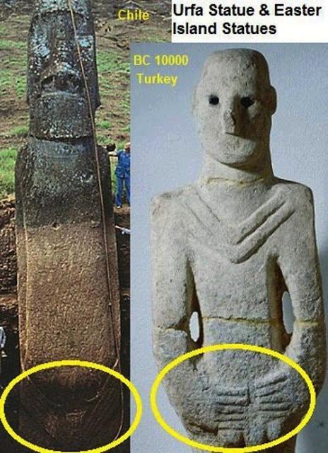 urfa-statue-easter-island-statues