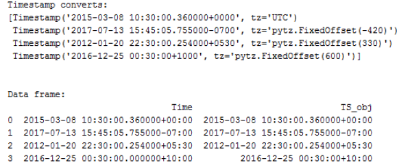 Output Code About Feature Engineering on Temporal Data