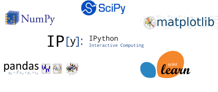 Python's general Machine Learning, Data Science and Visualization libraries