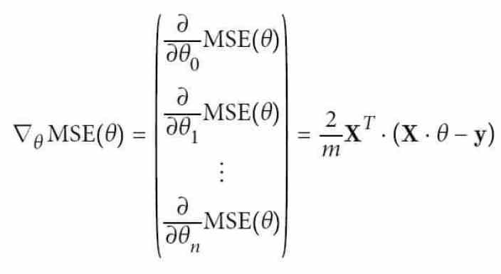 The gradient vector of the cost function