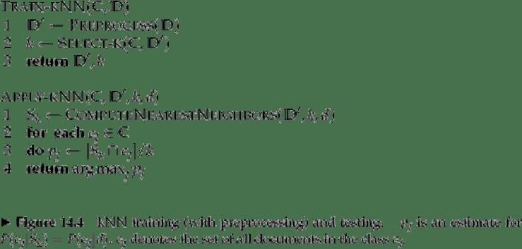 KNN classification pseudocode