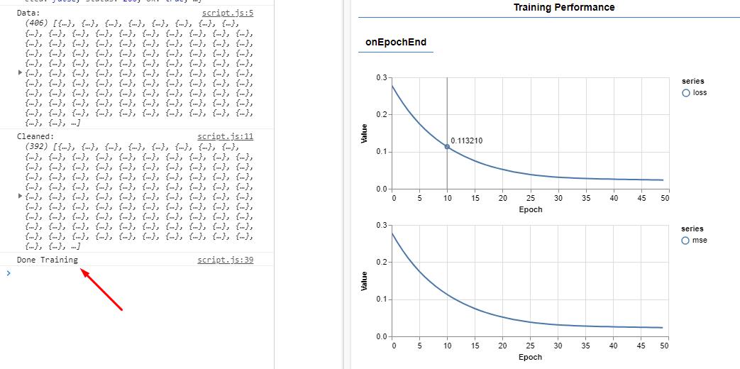 Visualize the training method
