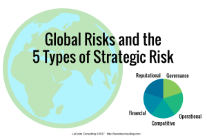 global risks, strategic risk, risk management, globe, governance, operational, competitive, financial, reputational