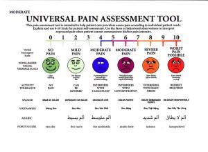 pain assessment, universal pain assessment, wong-baker, facial grimace, patient needs