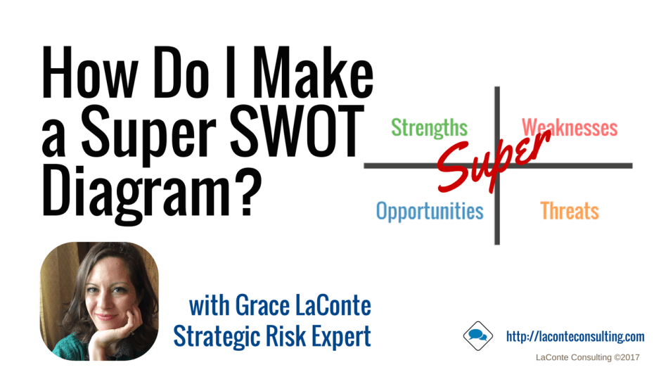 SWOT, SWOT Diagram, Super SWOT, SWOT Assessment, Strengths, Weaknesses, Opportunities, Threats, strategic planning, internal risks, external risks, comparison, comparative SWOT