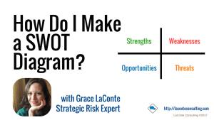 SWOT, SWOT Diagram, SWOT Assessment, Strengths, Weaknesses, Opportunities, Threats, strategic planning, internal risks, external risks, comparison, comparative SWOT