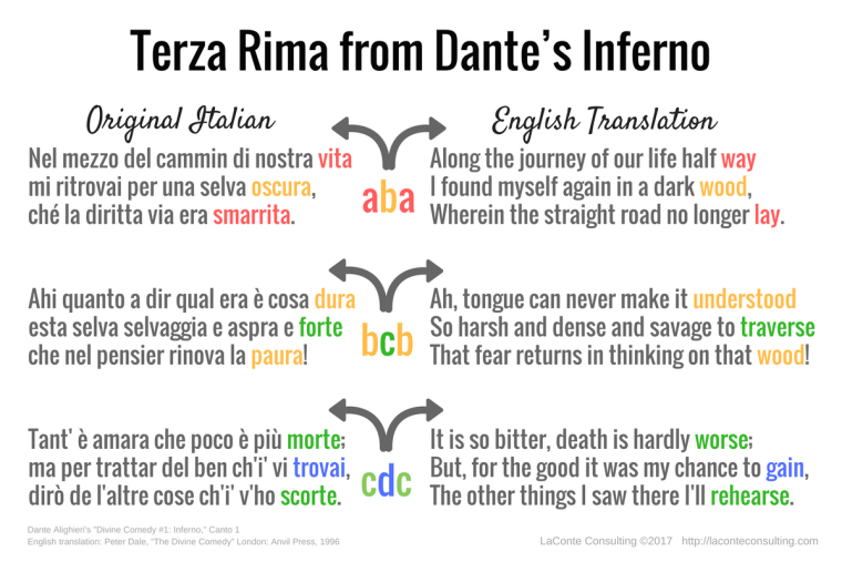 The Inferno of Dante, Dante's Inferno, Divine Comedy, Divina Commedia, Robert Pinsky, bilingual, English translation, Italian, terza rima