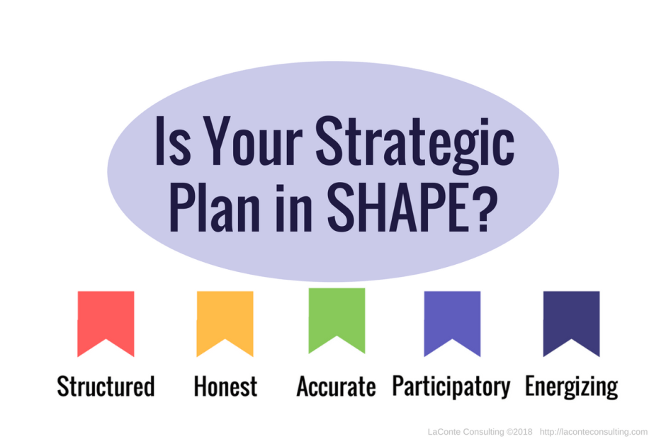 strategic plan, strategic planning, SHAPE, business planning, strategy, strategic risk