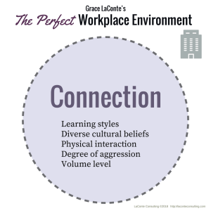 workplace, connection, connected, perfect workplace, work environment, workplace environment, perfect company, strategic risk, strategic plan