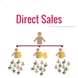business model, direct sales, direct selling, direct networking, network sales, strategic growth, risk management