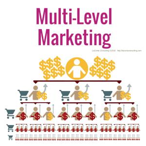 business model, multi-level, multi-level marketing, MLM, MLM company, MLM sales, MLMs, network marketing, strategic growth, risk management