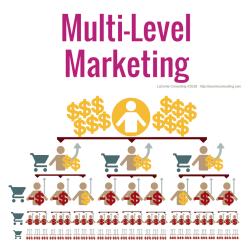business model, multi-level, multi-level marketing, MLM, MLM company, MLM sales, MLMs, MLM marketing, MLM scheme, network marketing, strategic growth, risk management