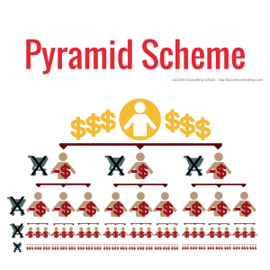 business model, pyramid business, pyramid scheme, pyramid model, pyramid MLM, MLM scheme, pyramid company, strategic growth, risk management
