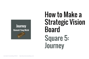 Strategic Vision Board, Strategic Vision, Strategic Planning, Vision Board, Vision boarding, yin and yang, basic element, journey, business journey, yang metal