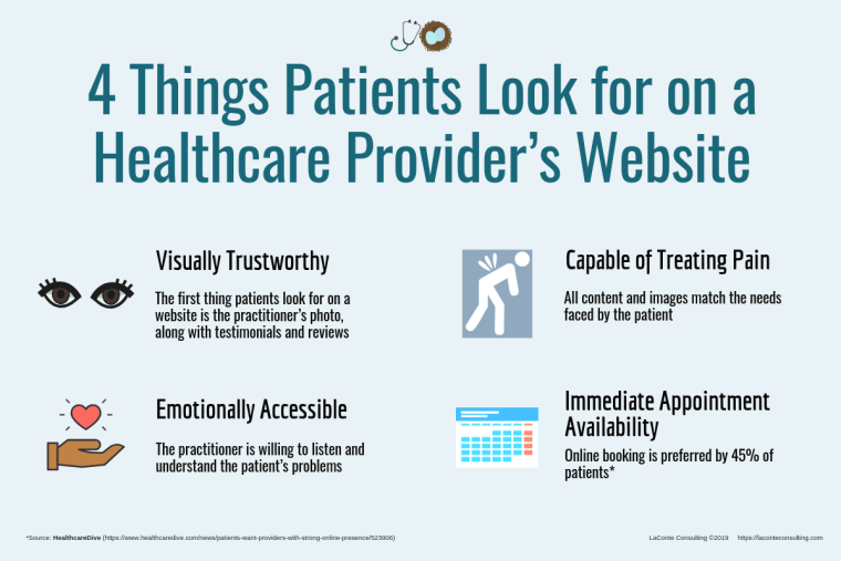 healthcare provider, medical provider, physician practice, doctor website, physician website, practitioner website, healthcare practice, online search, find provider online, niche market