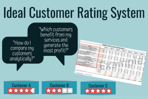 Ideal Customer Rating System, Ideal Customer, Ideal Patient, Ideal Client, profit, analytically, customer analytics