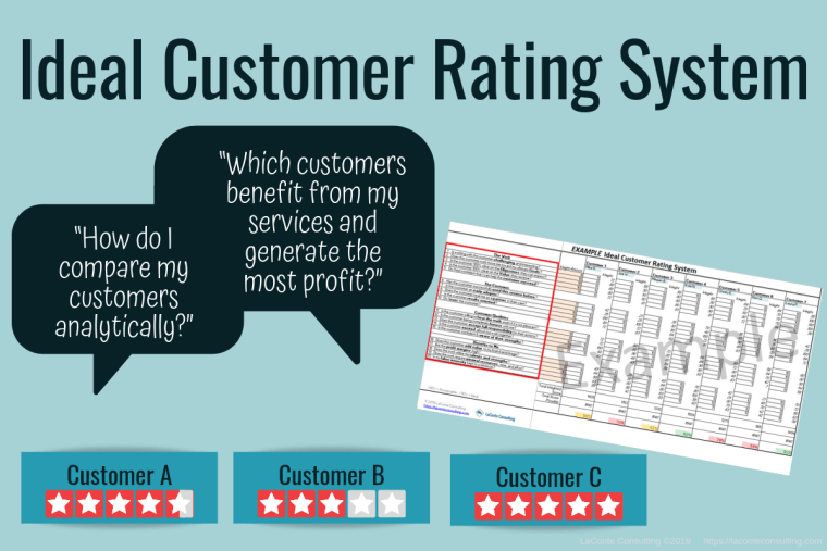 Ideal Customer Rating System, Ideal Customer, Ideal Patient, Ideal Client, profit, profit analysis, customer analytics, strategic planning, strategic risk