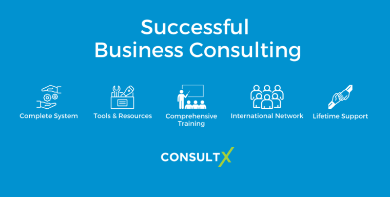 what is included in ConsultX bsiness consulting