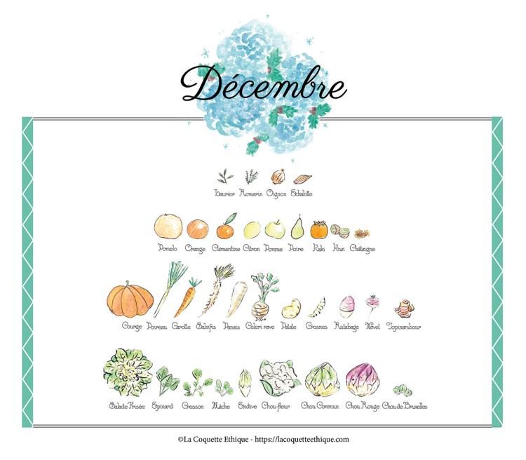 fruits et légumes décembre