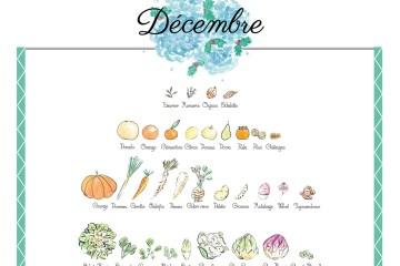 75a04c25e2e Fruits et légumes de saison Archives - La Coquette Ethique