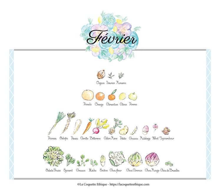 fruits et légumes de février