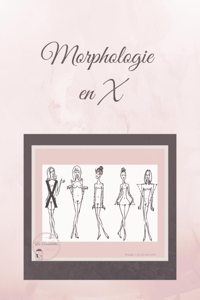 mORPHOLOGIE x