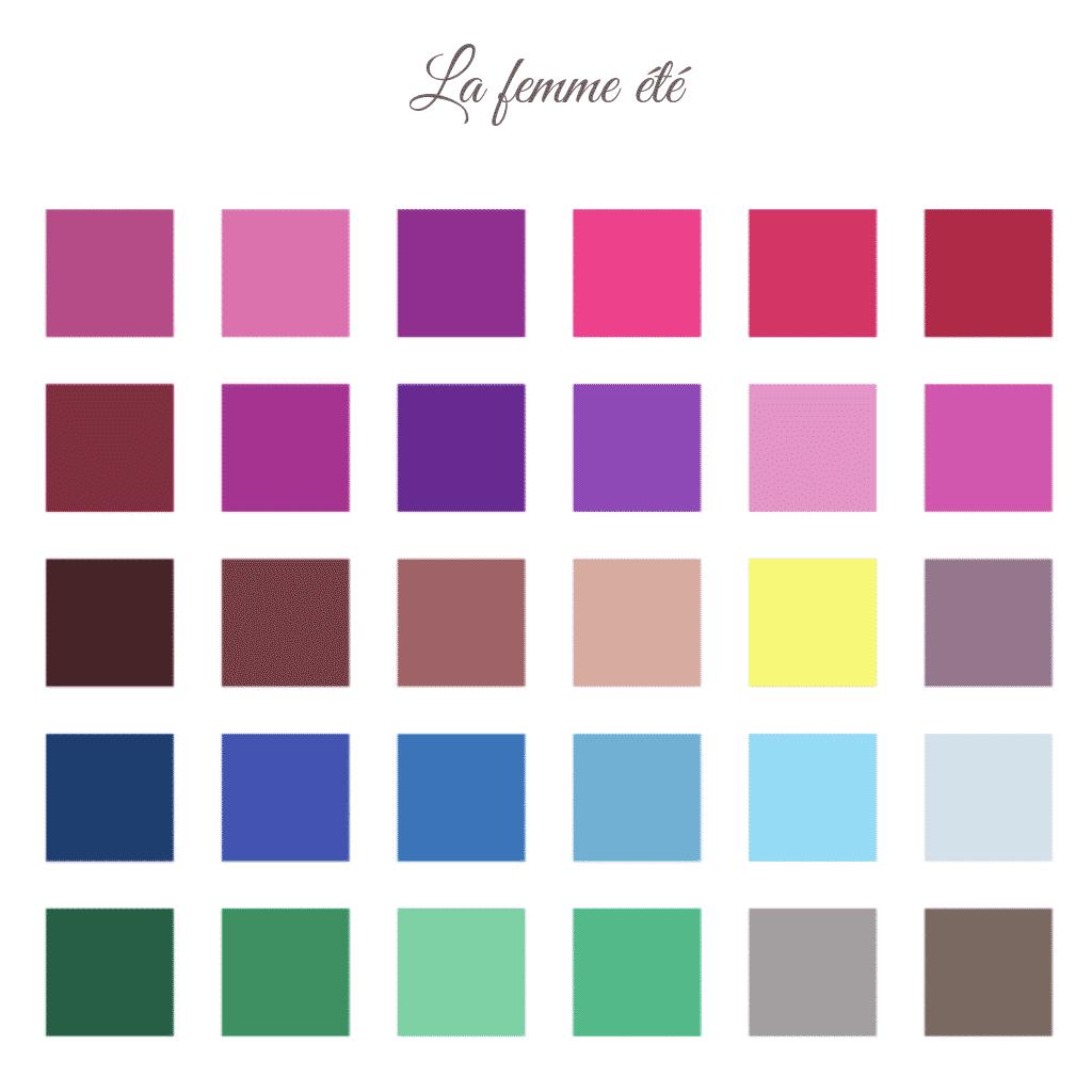 Colorimétrie