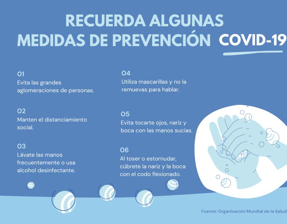 Medidas de prevención ante Covid-19