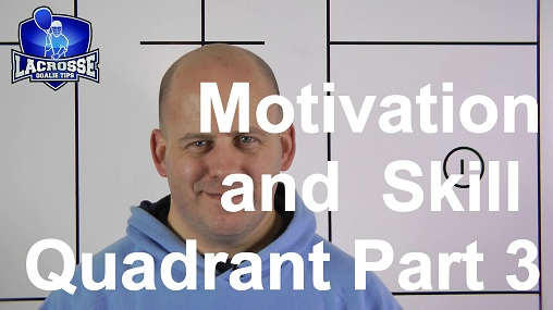 Motivation and Skill Quadrant Part 3
