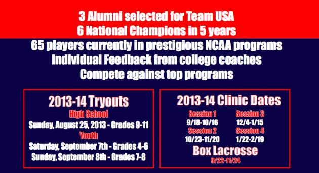 Patriot Lacrosse is Looking for High School and Youth Players