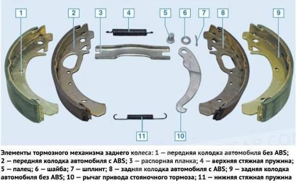 схема тормозов гранта