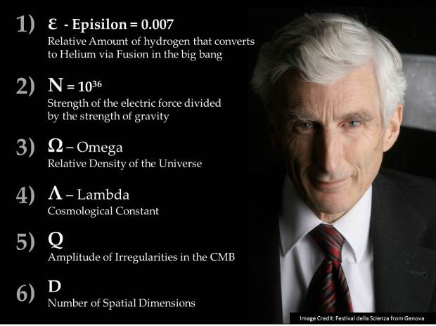 SirMartinRees