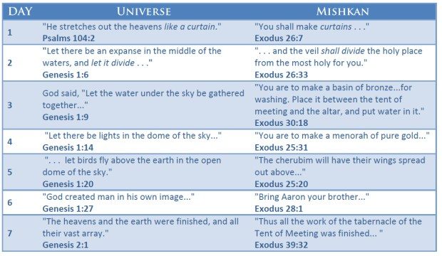 universe153