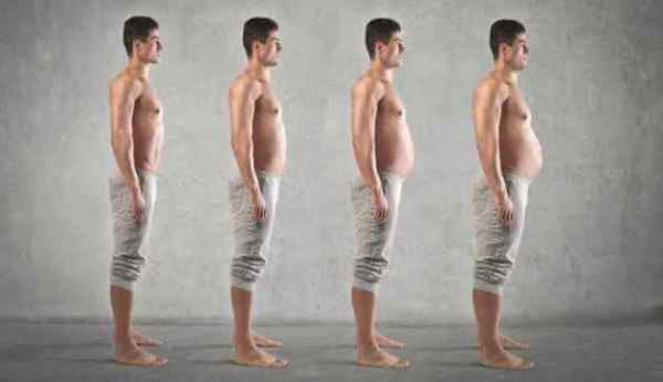 Military Diet! Lose 10 Pounds in Just 3 Days! Amazing!