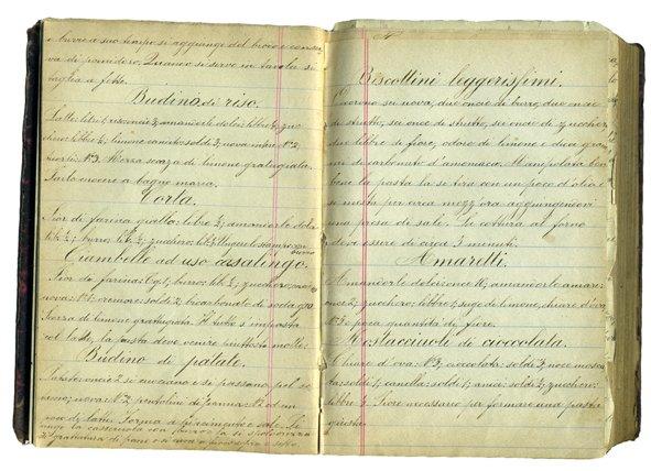 Due pagine del ricettario di Bice Gradari (1901)
