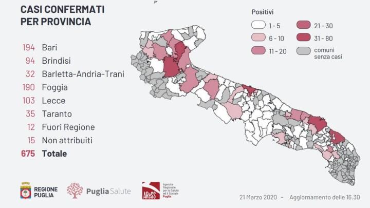 Forza Italia Puglia: necessario trasmettere dati contagiati  ai Sindaci