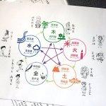 10/4(火)「やさしい算命学 @名古屋」