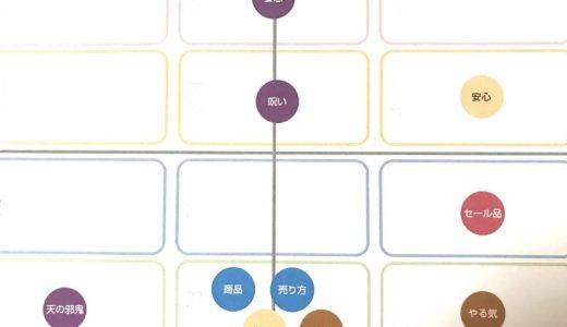 8/26「生き方レボリューション・働き方編」御礼