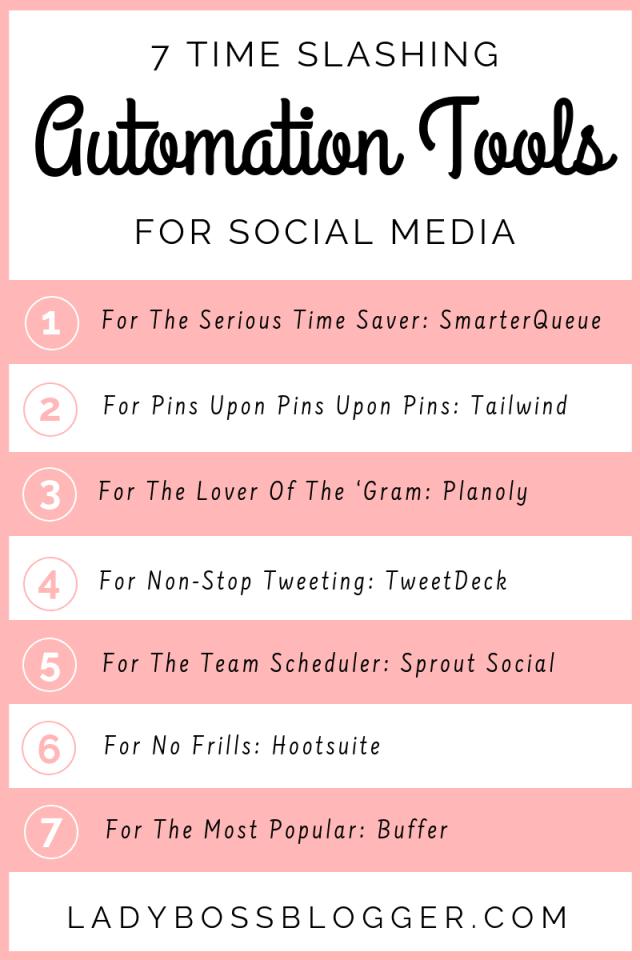 7 Time Slashing Automation Tools For Social Media LadyBossBlogger.com (1)