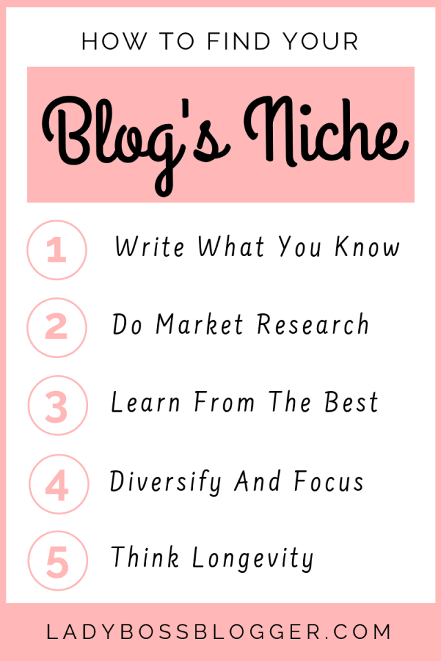 How To Find Your Niche In Blogging LadyBossBlogger.com (1)