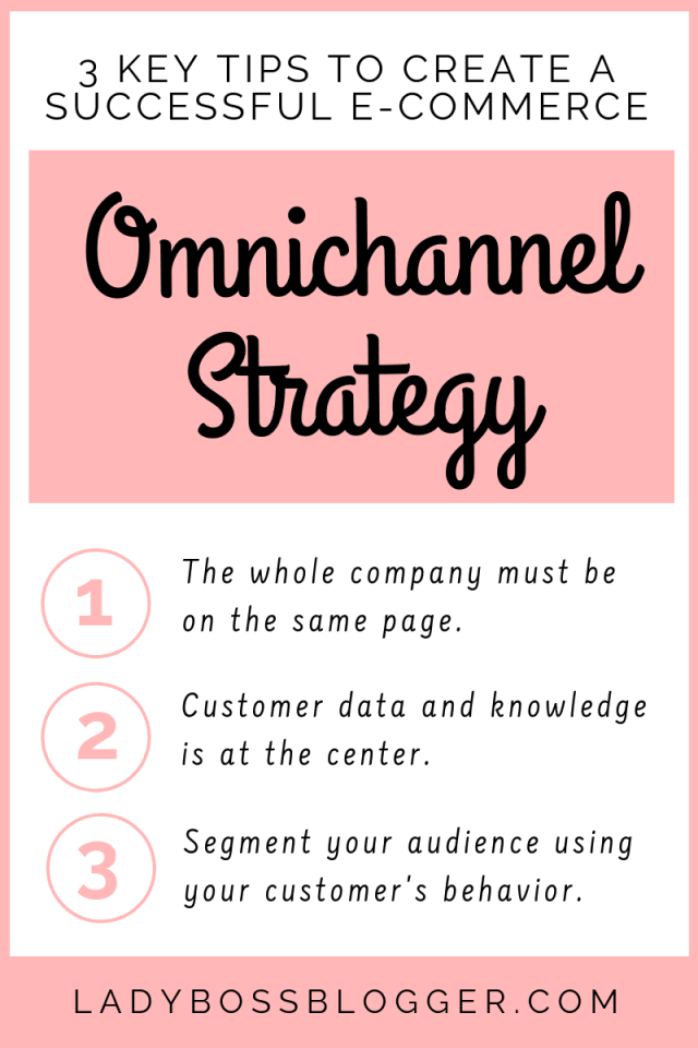 How To Create An Omnichannel Strategy For E-commerce