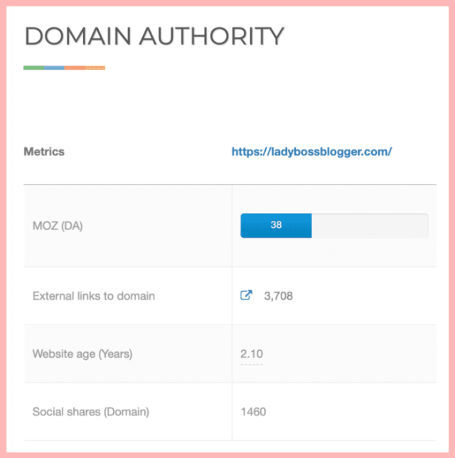 domain authority ladybossblogger