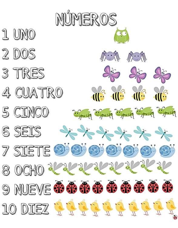 NUMEROS 1 al 10 ladydeelg