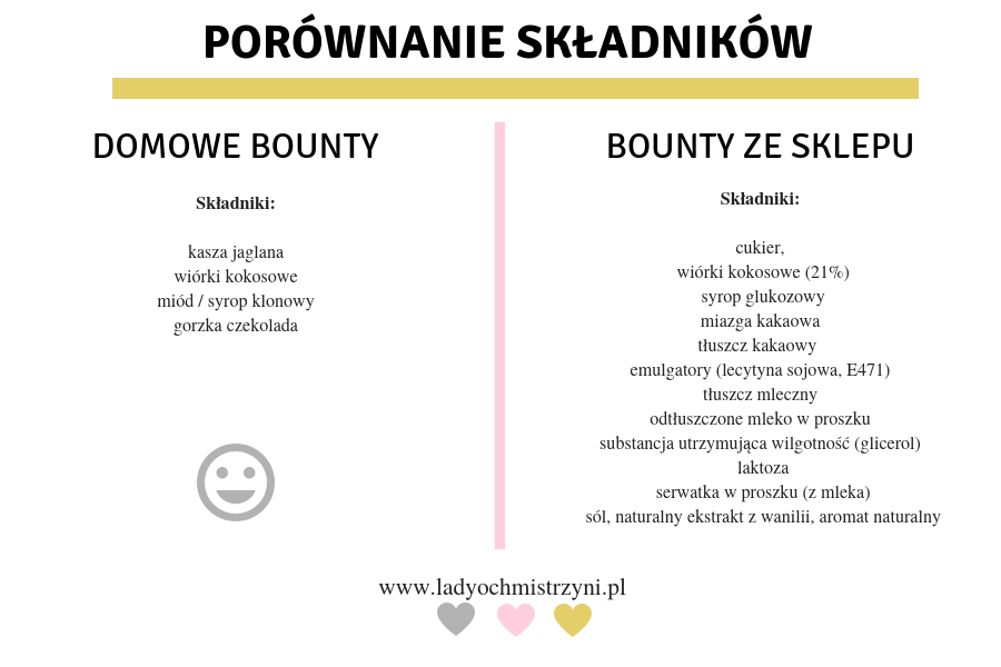 składniki bounty