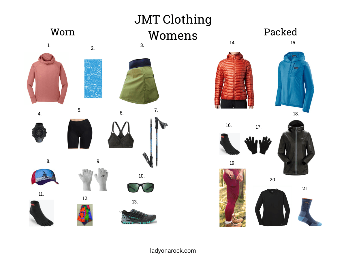 John Muir Trail Clothing List