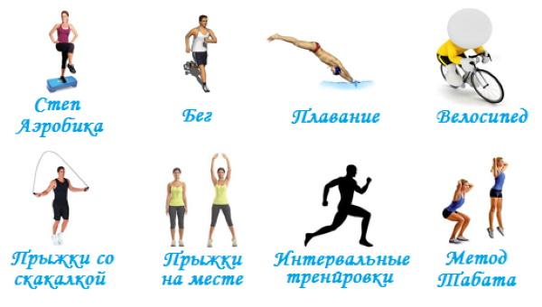 5X5 program de antrenament pentru a pierde grăsime - The healthy post